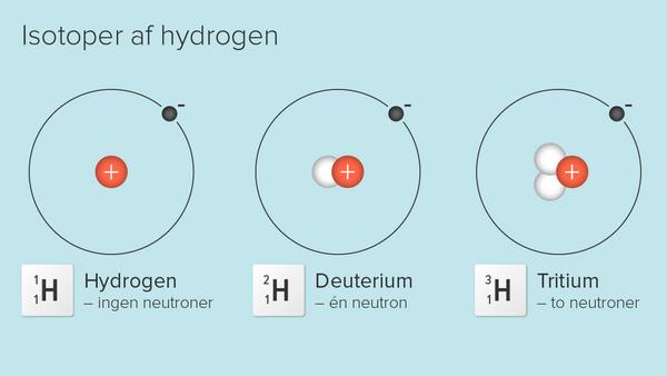 H isotoper DK