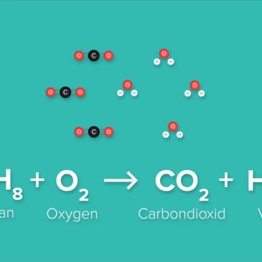 Opskrivning af reaktionsskemaer