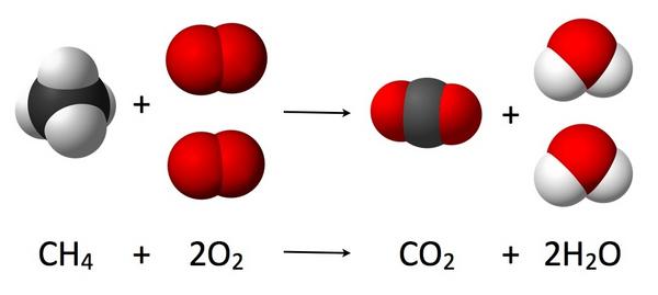 Faerdiggoer reaktionsskemaer