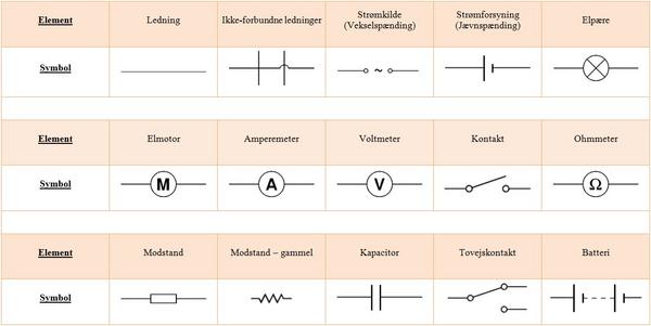 elektriske symboler