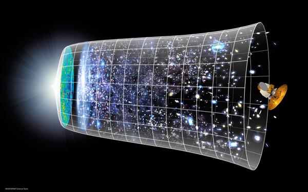 Tidslinje over universet