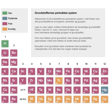 Grundstoffernes periodiske system
